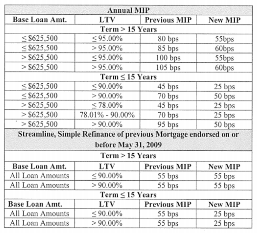 2017-1-13 MIP Cut