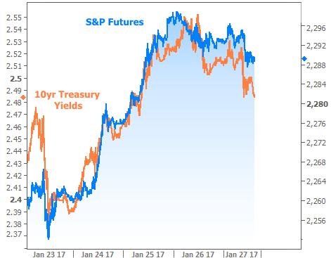 2017-1-27 Stocks