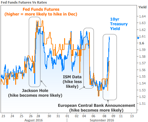 2016-9-8 Fed Funds 1